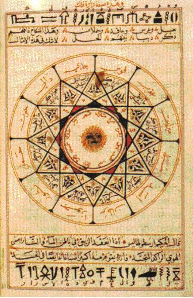alchemy of the heart self and soul margari aziza